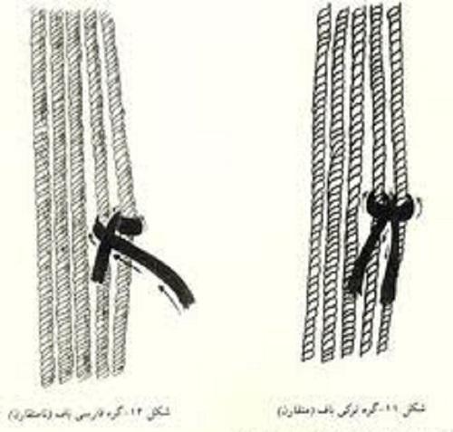 گره فارسی و ترکی